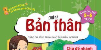 chu-de-ban-than