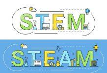 Khoa-hoc-STEM-STEAM-truong-mam-non